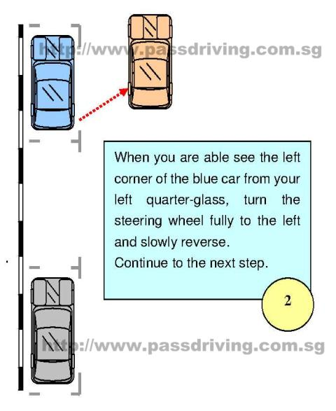 Parallel Parking Refresher